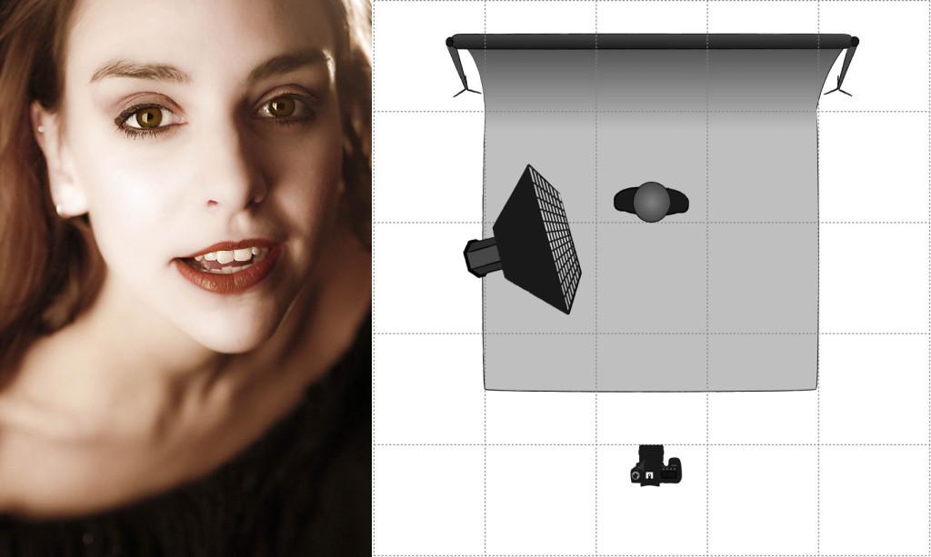 Auch hier ein einfaches Setup. Softbox für das schmeicheln des Gesichtes und ein Spot von hinten für die Haare. Dieses Portrait ist mit 75mm ein Beispiel für eine gute Brennweitenwahl. Der enge Ausschnitt verleiht dem Bild noch ein wenig mehr Spannung. Die Lichtführung in diesem ist wieder Heimstudiotypisch einfach gehalten. Softbox von rechts und Baustrahler von rechts.