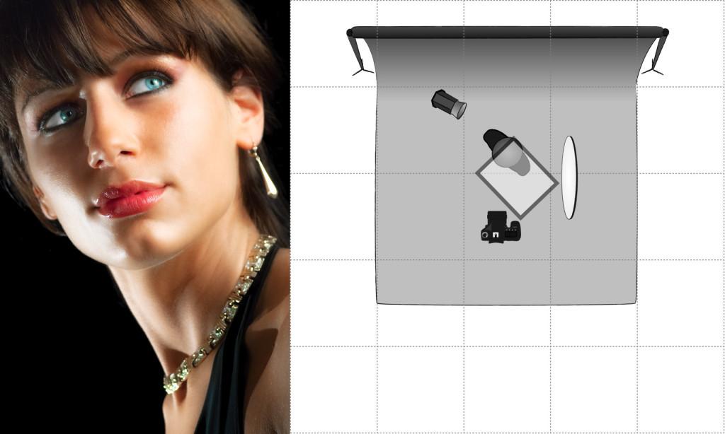 """Hier der gleiche Lichtaufbau wie in einem Foto in Teil 1. Das Modell hat nur die Kopfposition verändert. In diesem Foto kam eine recht """"lange"""" Brennweite zum Zuge. 90mm sind schon viel für ein Heimstudio aber dennoch ist dieses Bild in einer Raumtiefe von nur 5 Metern entstanden. Die Kunst bei """"langen"""" Brennweiten und kurzen Räumen liegt darin, den Ausschnitt schon im Sucher festzulegen. Große Spielräume für Fleisch drumherum gibt es hingegen nicht (Fleisch bezeichnet man die eigentlich unnütze Randflächen um ein fotografiertes Objekt)."""