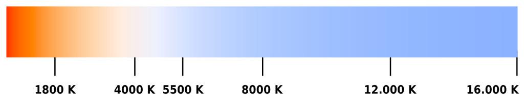 Die Kelvin-Werte unterschiedlicher Farbtemperaturen (Grafik: Wikipedia)