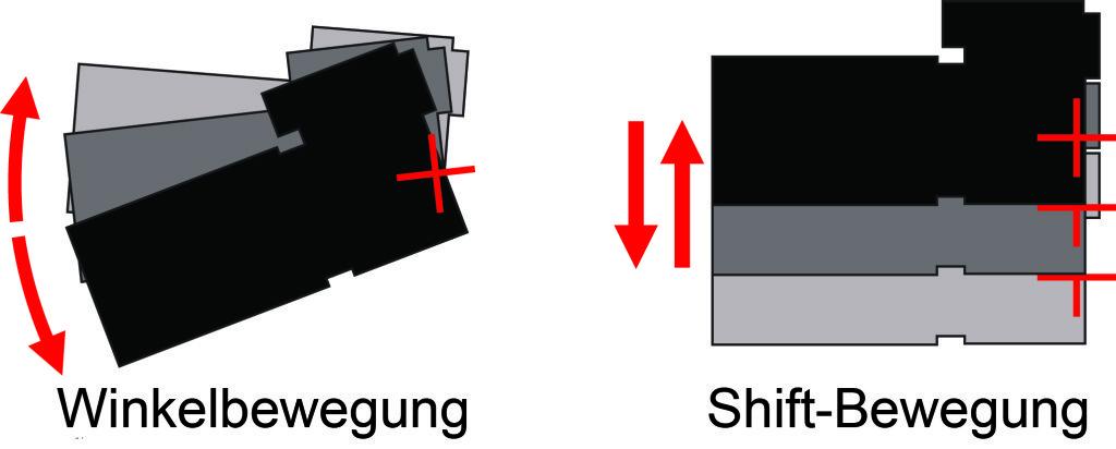Bildstabilisatoren-Formen
