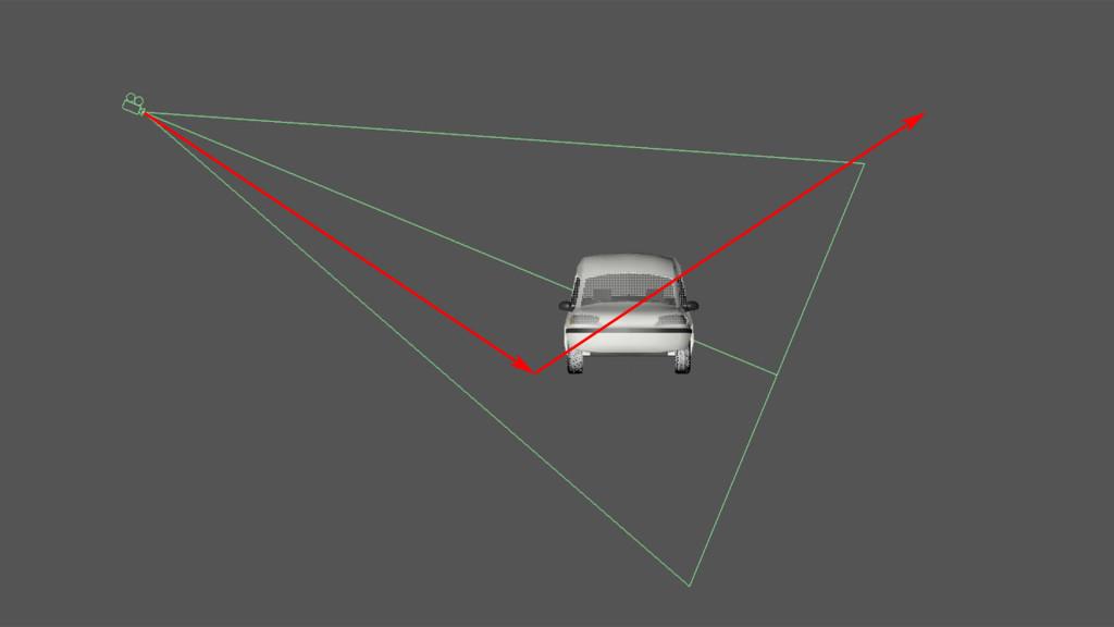 Theoretischer umgekehrter Verlauf eines Lichtstrahls.