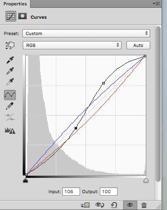 Gradationskurven