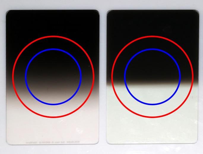 Durchmesser-Filter