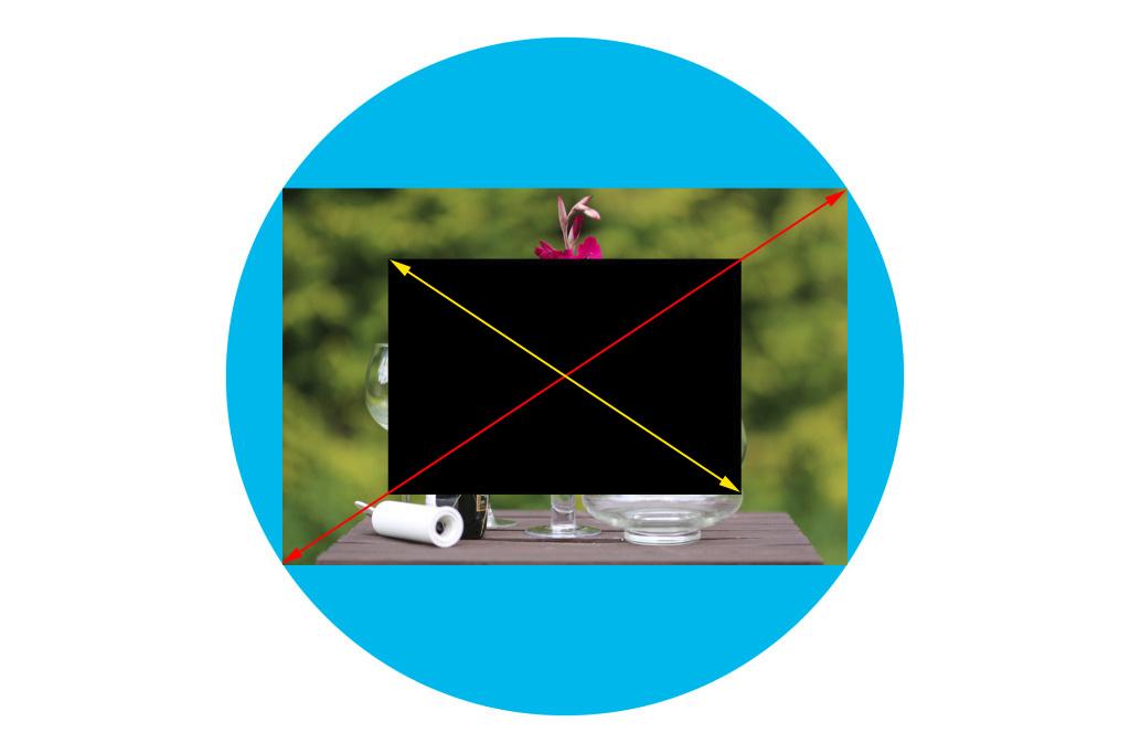 Darstellung der verschiedenen Sensordiagonalen