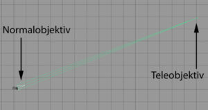 Normalobjektiv_vs_Teleobjektiv