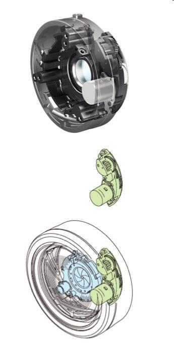 stm-getriebe
