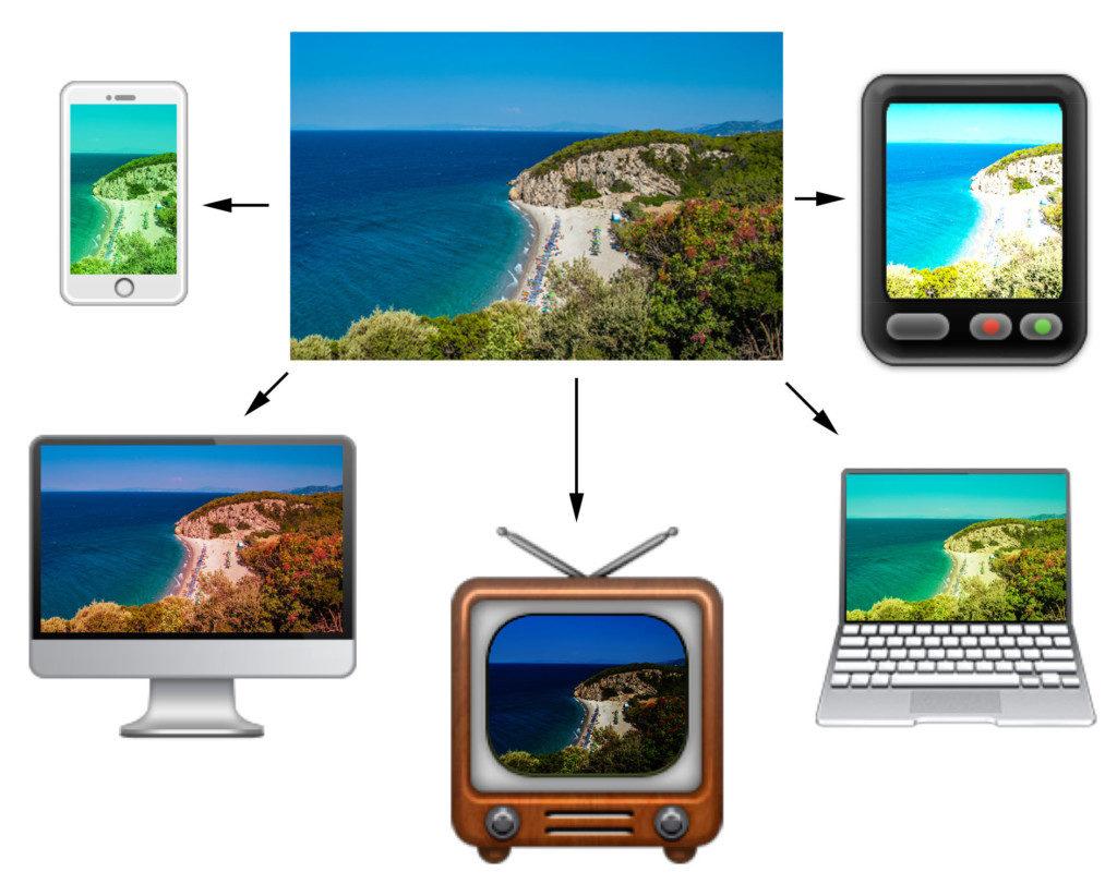 Ohne ein Profil zeigen Dir die Betrachtungsgeräte alle an, was sie wollen. Es gibt zwar Hard- und Software, die generell von einem sRGB-Profil ausgehen. Dennoch kannst Du Dich nicht darauf verlassen. Woher solltest Du beispielsweise auch wissen, mit was sich ein Facebook-Freund sich Deine Fotos ansieht.