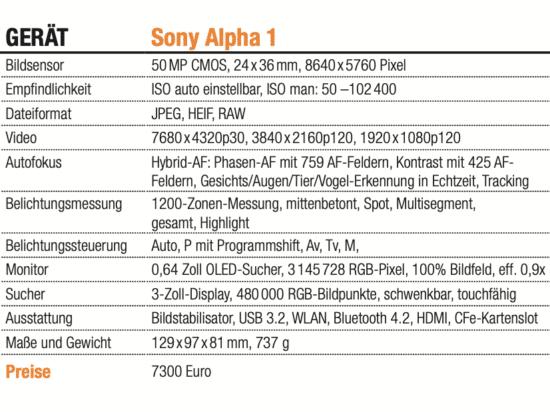 Tabelle der Sony Alpha 1