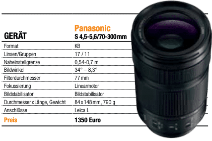 Tabelle Panasonic Lumix S 4,5-5,6/70-300mm