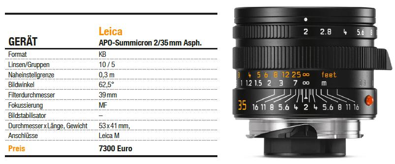 Leica APO-Summicron 2/35mm Asph