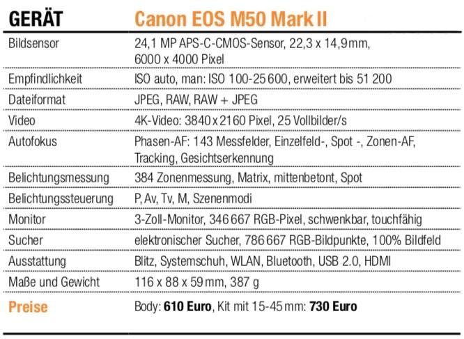 Info-Tabelle Canon EOS M50 Mark II