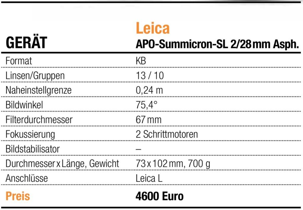 Info-Tabelle Leica APO-Summicron-SL 2:28mm
