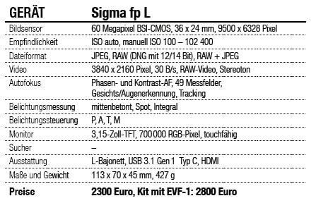 Datenblatt - Sigma fp L