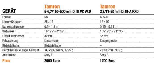 zwei Objektive von Tamron im Vergleich
