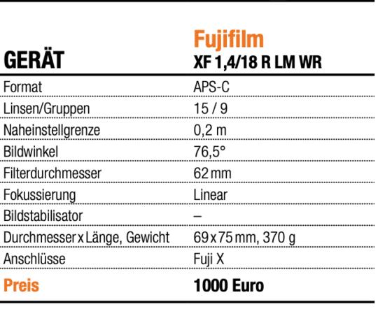 Die wichtigsten Daten zur Fujifilm XF 1,4/18mm R LM WR