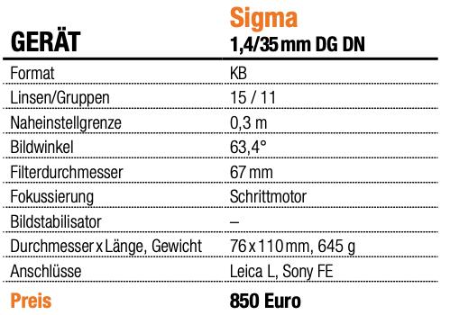 Die Eckdaten zum Sigma 1,4/35mm DG DN