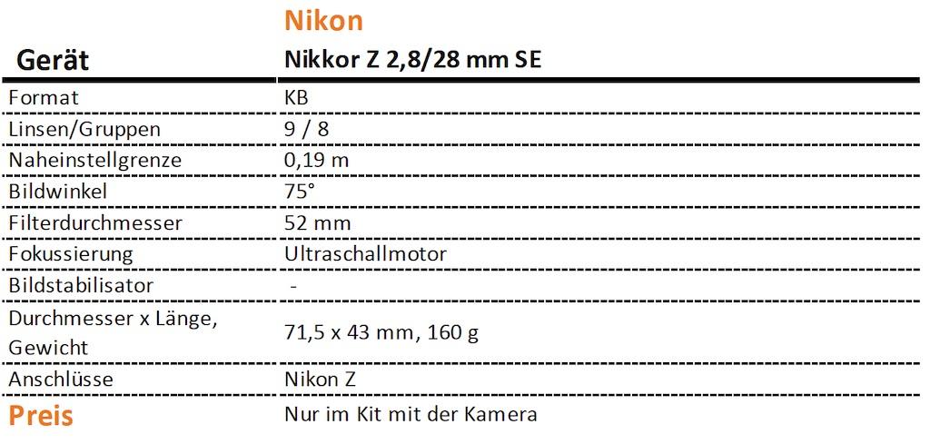 Datenblatt Nikkor Z