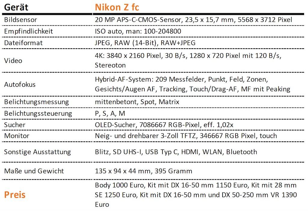 Datenblatt Nikon Z fc