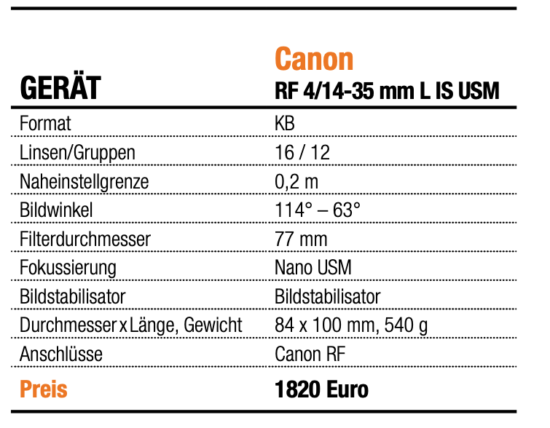 Canon RF 4/14-35 mm L IS USM