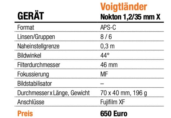 Voigtländer Nokton 1,2/35 mm X