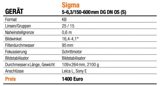 Übersicht Sigma