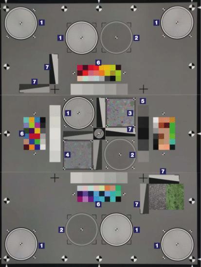 Testchart für Kameratests